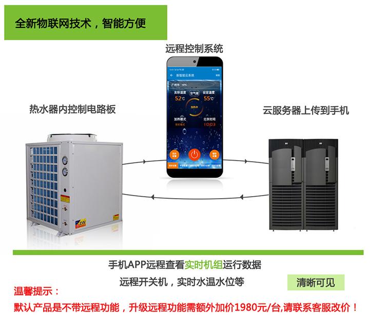 浩通能商用空气源热泵整体机