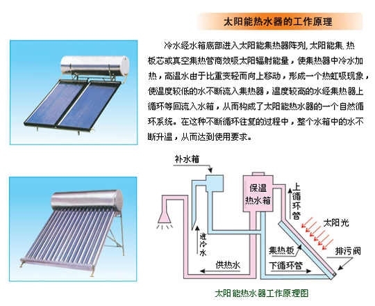 太阳能热水器工作原理详细介绍      冷水通过管道进入太阳能