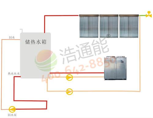 太阳能热泵,太阳能+空气源热泵,太阳能+空气能热泵,太阳能热水器+热泵