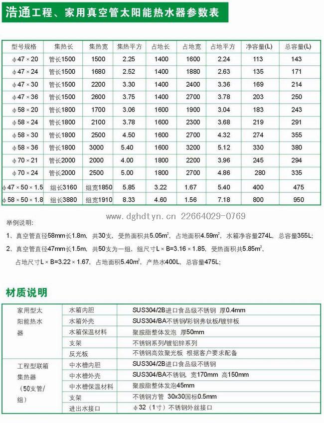 浩通太阳能热水器家用系列产品详细参数表