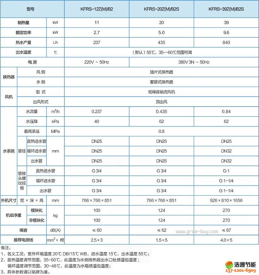 格力空气能热水器热・水域-3P直热KFRS-12Z(M)/B2机组产品规格及参数(官方数据):