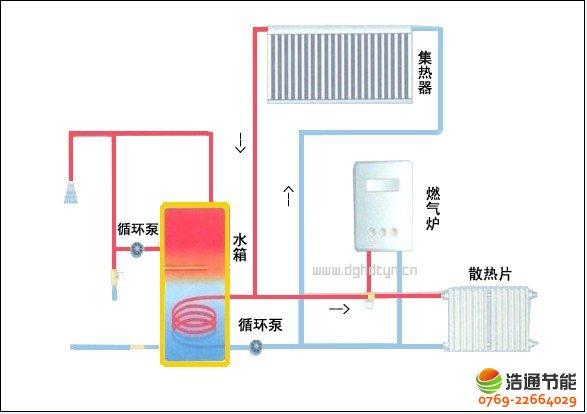 高档小区(别墅)太阳能热水工程系统设计方案图纸