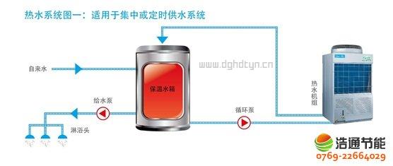 美的热泵热水器10P循环式KFXRS-38II热水系统图一:适应于集中或定时供水系统