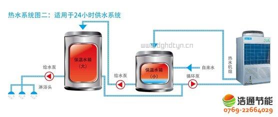 美的热泵热水器10P循环式KFXRS-38II热水系统图二:适用于24小时供水系统
