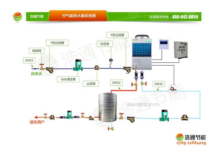 浩通15P空气能热泵顶出风GT-SKR150(KFXRS-38Ⅱ)系列热泵热水工程系统图