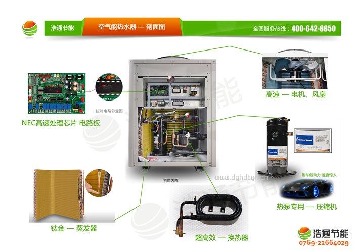 浩通15P空气能热泵顶出风GT-SKR150(KFXRS-38Ⅱ)系列热泵核心部件剖面图