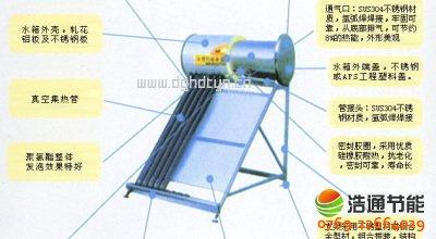 普通真空管太阳能热水器结构图与特点简介