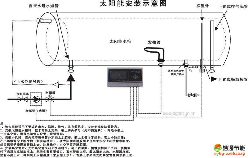 b、普通真空管太阳能热水箱结构图