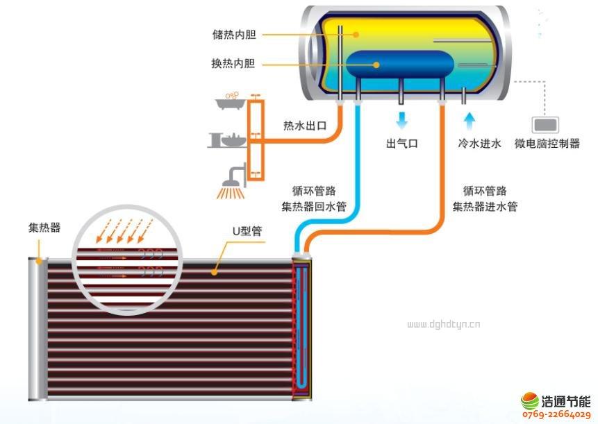 阳台壁挂式太阳能热水器结构图
