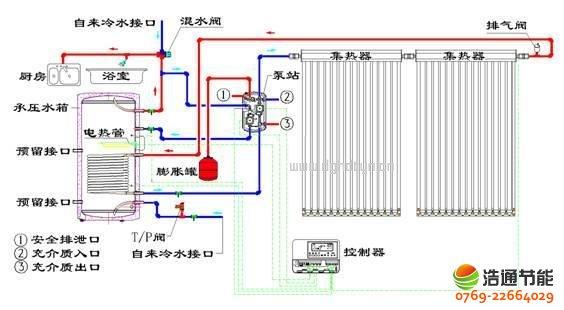 工程用太阳能热水器结构图文