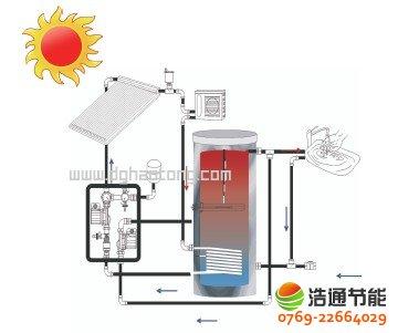 别墅型太阳能热水工程系统工作原理图