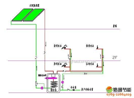 小区高层住宅太阳能热水工程系统整合优化解决方案