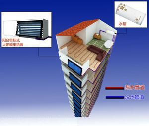 小区分户集热供水太阳能热水工程系统解决方案