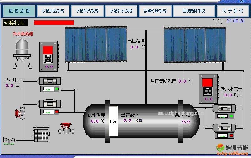 太阳能热水工程系统控制柜通电之后触摸屏显示图