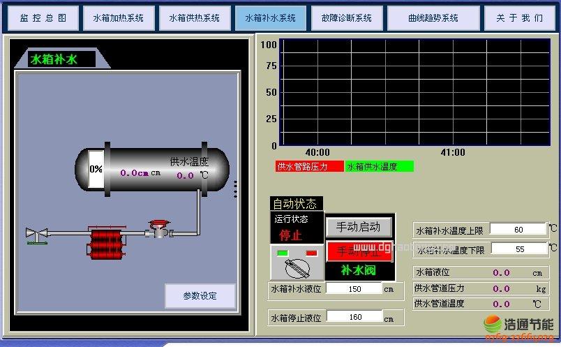 医院太阳能热水工程系统补水系统画面