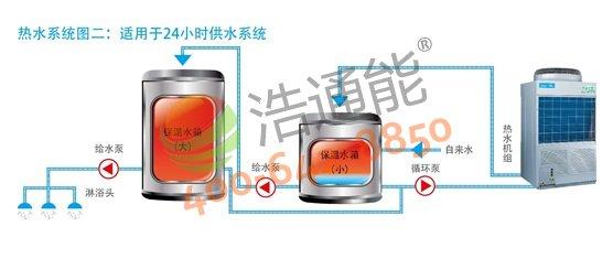 【美的空气能热水器5P循环式RSJ-200/MS-540V1】热水系统图二:适用于24小时供水系统