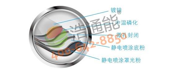【美的空气能热水器5P循环式RSJ-200/MS-540V1】五重防锈精湛处理工艺,防腐防锈