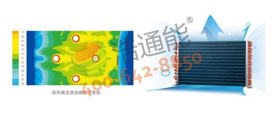 【美的空气能热水器3P循环式RSJ-100/M-540V1】专业研发换热器设计流路,冷媒分配均匀,换热充分,效率高