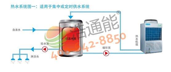 【美的空气能热水器3P循环式RSJ-100/M-540V1】热水系统图一:适应于集中或定时供水系统