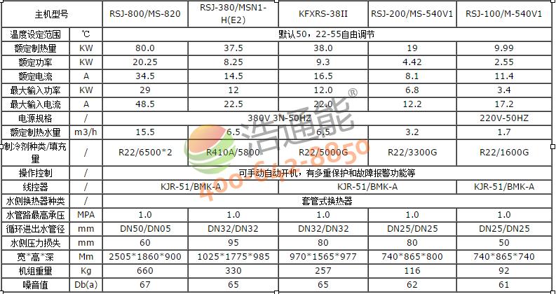 美的空气能热水器3P循环式RSJ-100/M-540V1规格参数